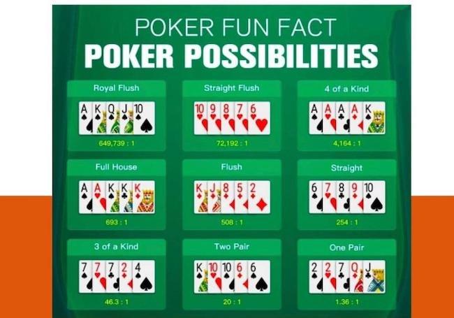 آموزش و استراتژی برنده شدن پوکر چهار کارته + قوانین و بردهای ۱۰۰ میلیونی